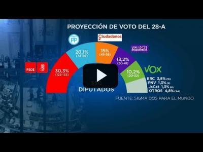 Embedded thumbnail for Video: Las encuestas dan a Pedro Sánchez ventaja antes de los debates
