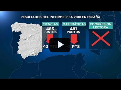 Embedded thumbnail for Video: Informe PISA 2018: España PEOR en CIENCIAS y en MATEMÁTICAS